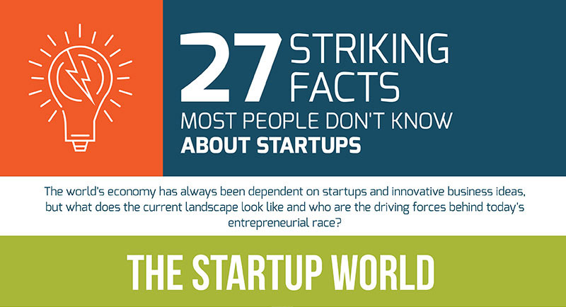 27 Facts About Startup World that Most People Don't Know