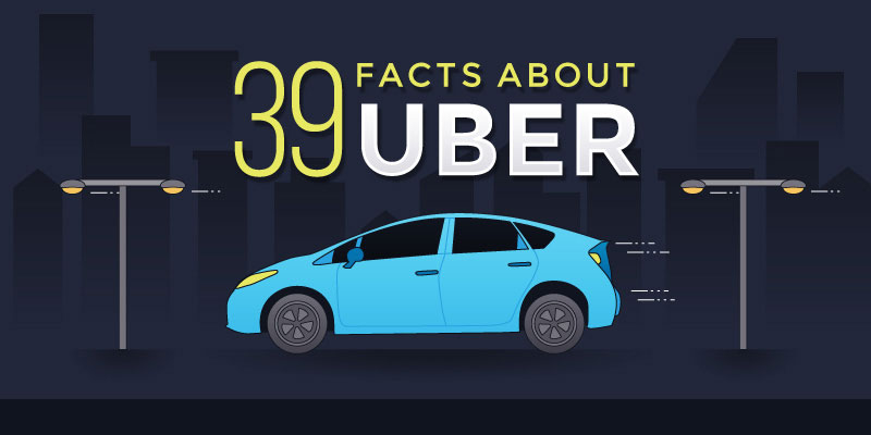 Facts About Uber