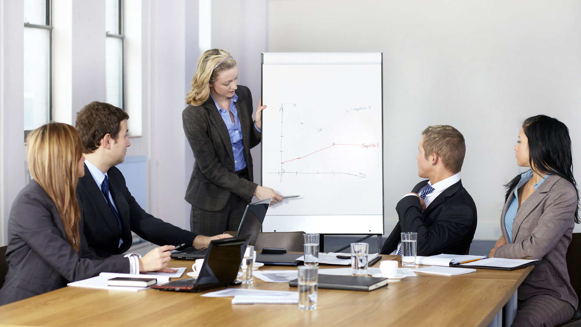 Sales Training Activities